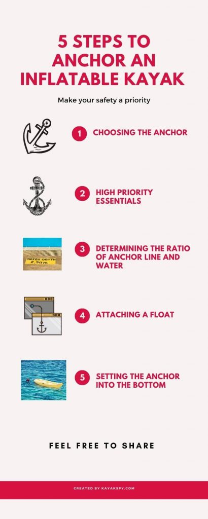 Easy Steps To Anchor Inflatable Kayak